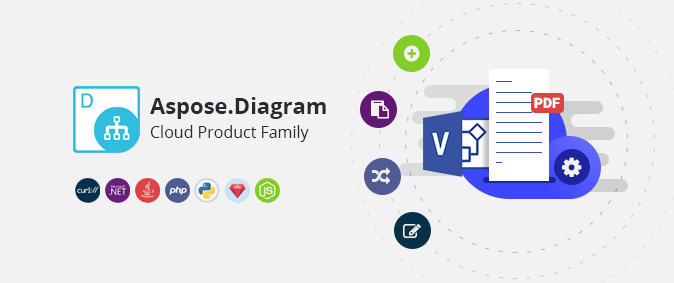 Cloud REST API and SDKs for working with Microsoft Visio Diagrams